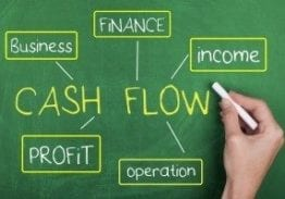 Cash Flow Projections for Assessing Borrower's Ability to Repay